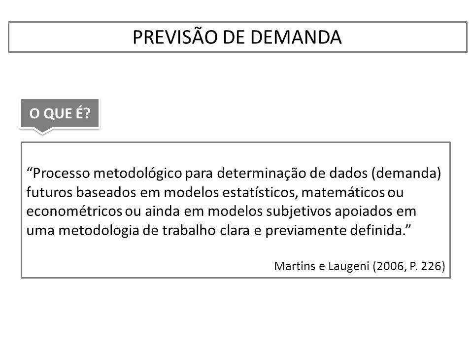 """""""Processo metodológico para determinação de dados (demanda) futuros baseados em modelos estatísticos, matemáticos ou econométricos ou ainda em modelos"""