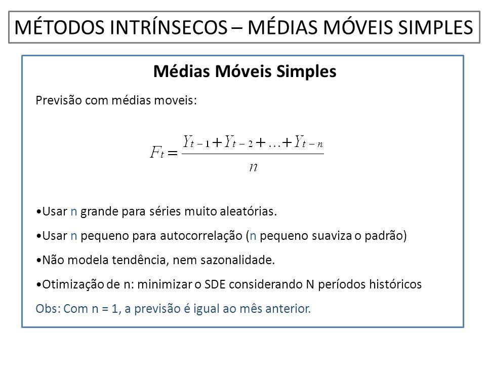 Médias Móveis Simples Previsão com médias moveis: •Usar n grande para séries muito aleatórias. •Usar n pequeno para autocorrelação (n pequeno suaviza