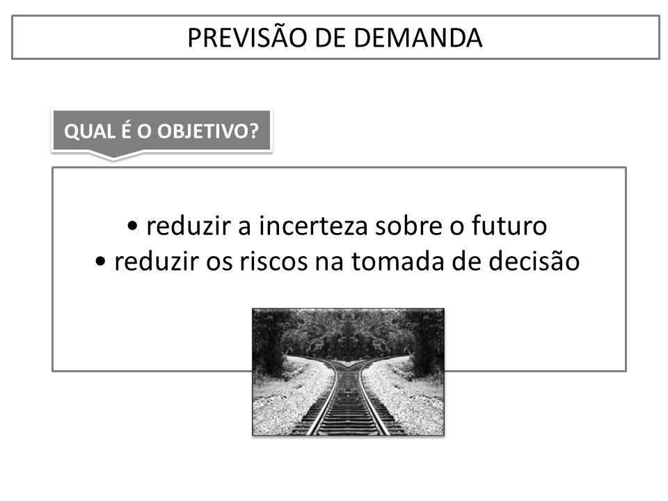 •reduzir a incerteza sobre o futuro •reduzir os riscos na tomada de decisão PREVISÃO DE DEMANDA QUAL É O OBJETIVO?