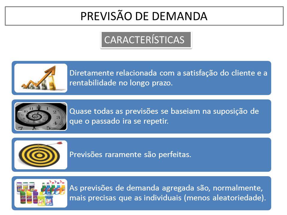 CARACTERÍSTICAS PREVISÃO DE DEMANDA Diretamente relacionada com a satisfação do cliente e a rentabilidade no longo prazo. Quase todas as previsões se