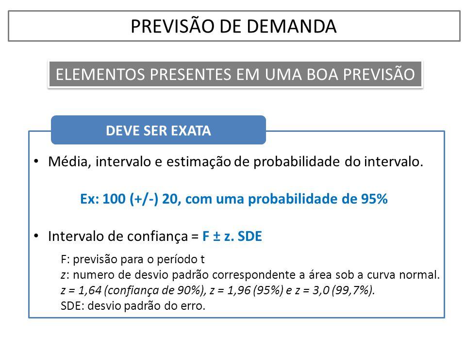 • Média, intervalo e estimação de probabilidade do intervalo. Ex: 100 (+/-) 20, com uma probabilidade de 95% • Intervalo de confiança = F ± z. SDE F: