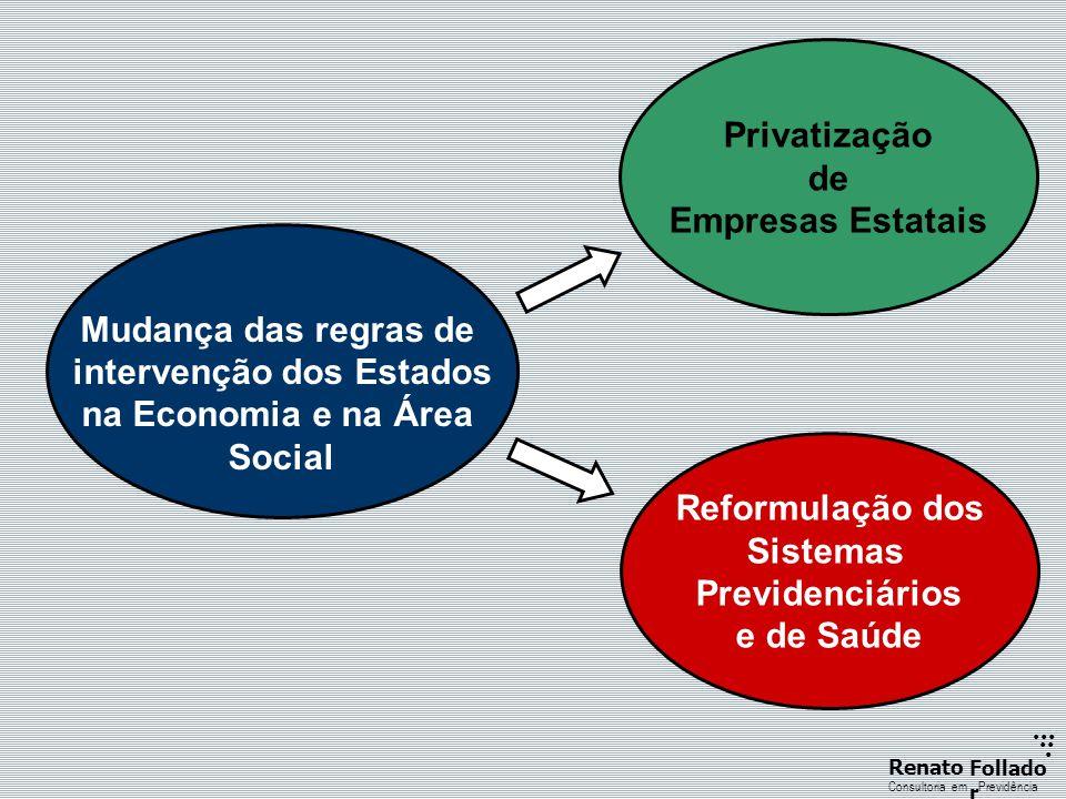 ...... RenatoFollado r Consultoria emPrevidência Reformulação dos Sistemas Previdenciários e de Saúde Mudança das regras de intervenção dos Estados na