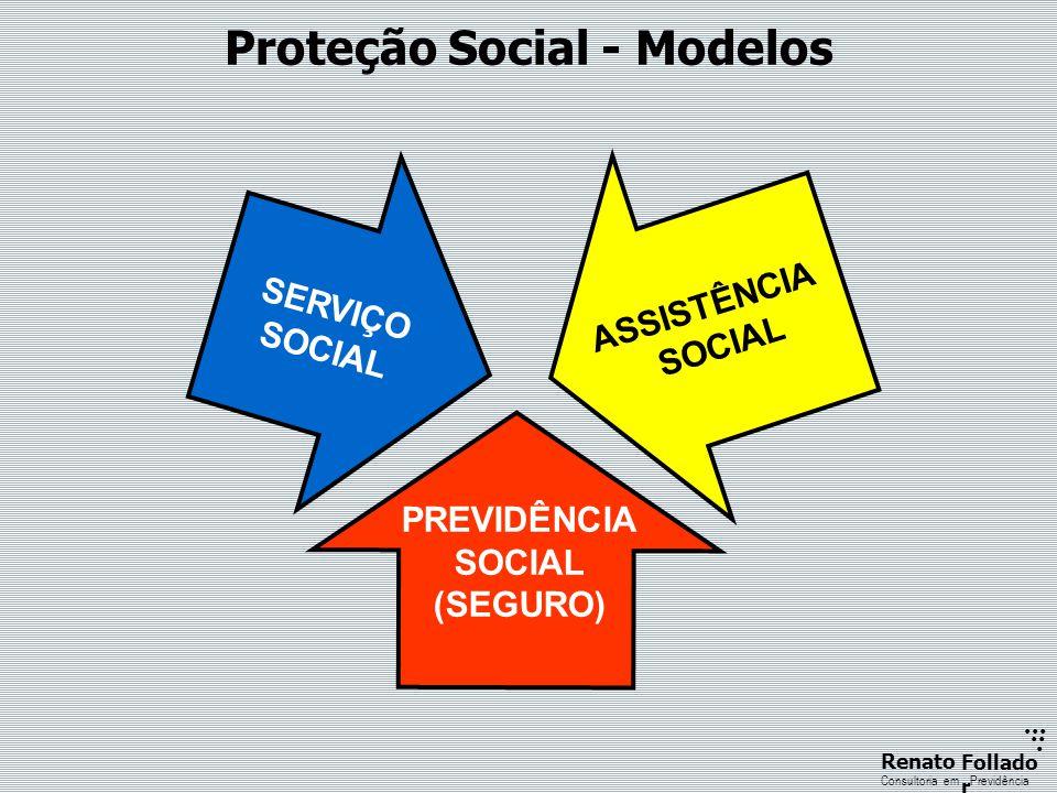 ...... RenatoFollado r Consultoria emPrevidência Proteção Social - Modelos SERVIÇO SOCIAL ASSISTÊNCIA SOCIAL PREVIDÊNCIA SOCIAL (SEGURO)