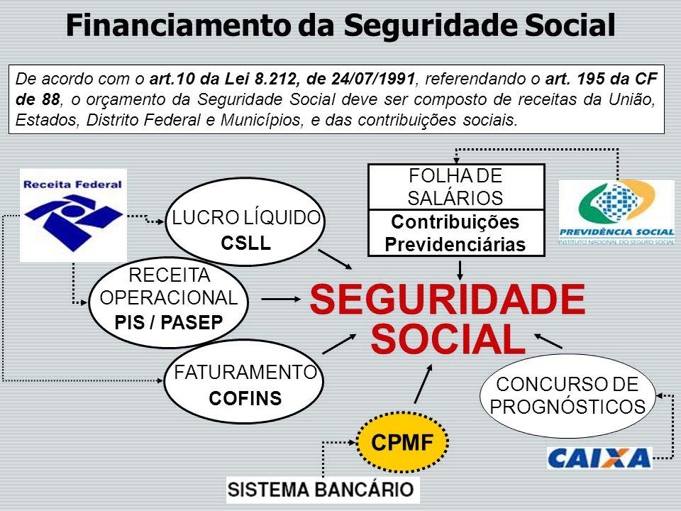 Financiamento da Seguridade Social De acordo com o art.10 da Lei 8.212, de 24/07/1991, referendando o art. 195 da CF de 88, o orçamento da Seguridade