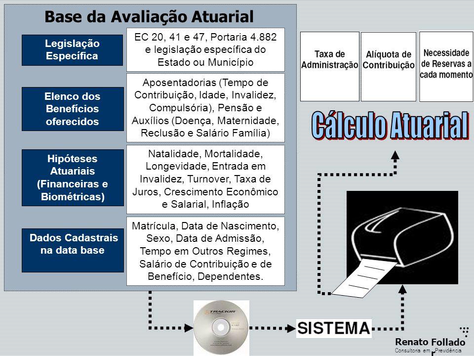 ...... RenatoFollado r Consultoria emPrevidência Legislação Específica Elenco dos Benefícios oferecidos Hipóteses Atuariais (Financeiras e Biométricas