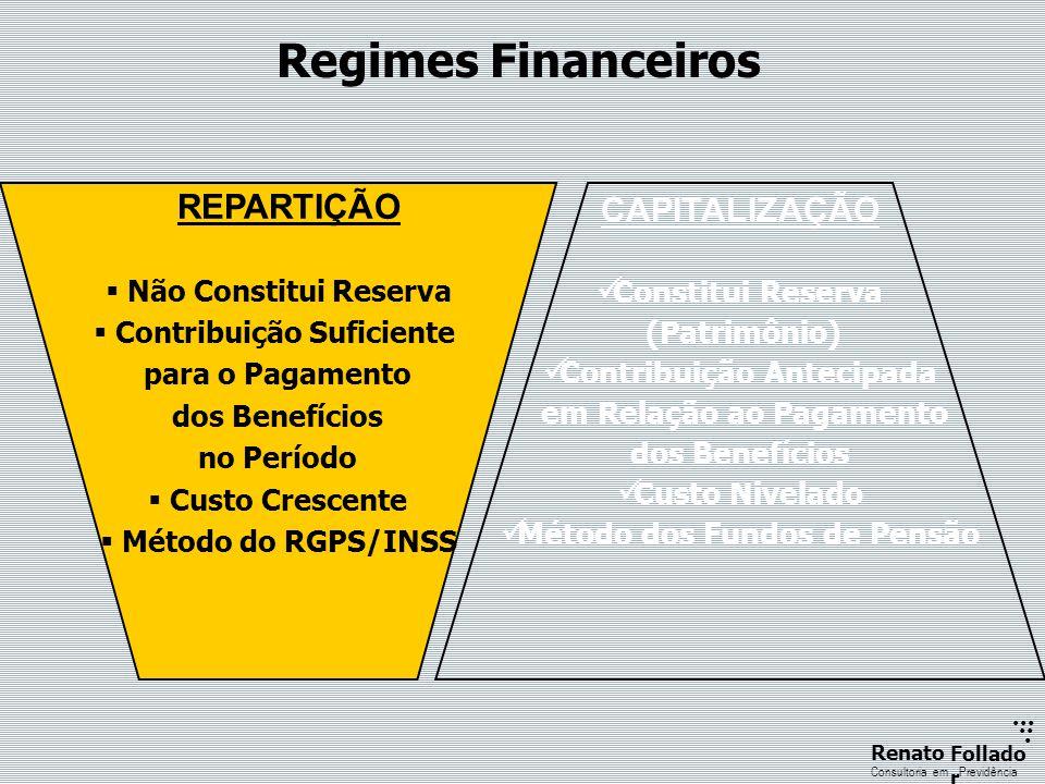 ...... RenatoFollado r Consultoria emPrevidência Regimes Financeiros  Não Constitui Reserva  Contribuição Suficiente para o Pagamento dos Benefícios