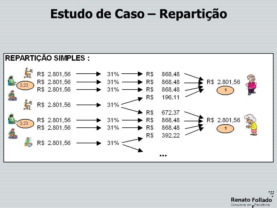...... RenatoFollado r Consultoria emPrevidência Estudo de Caso – Repartição
