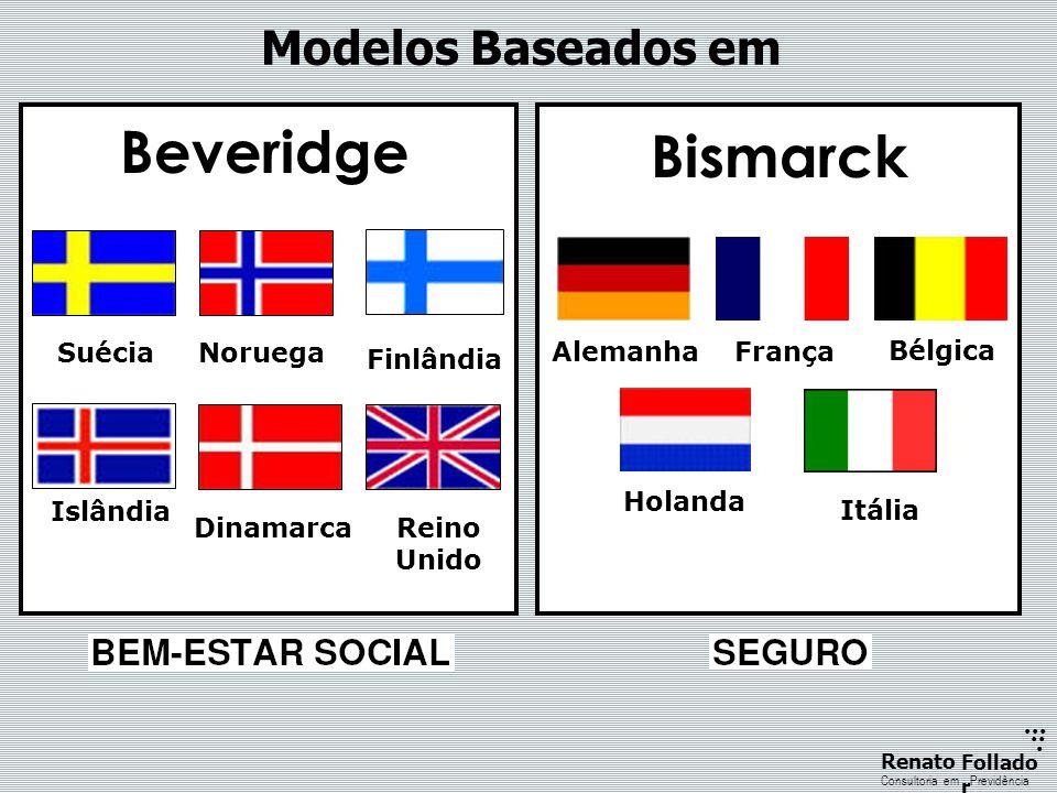 ...... RenatoFollado r Consultoria emPrevidência Modelos Baseados em SuéciaNoruega Finlândia Islândia DinamarcaReino Unido AlemanhaFrança Bélgica Hola