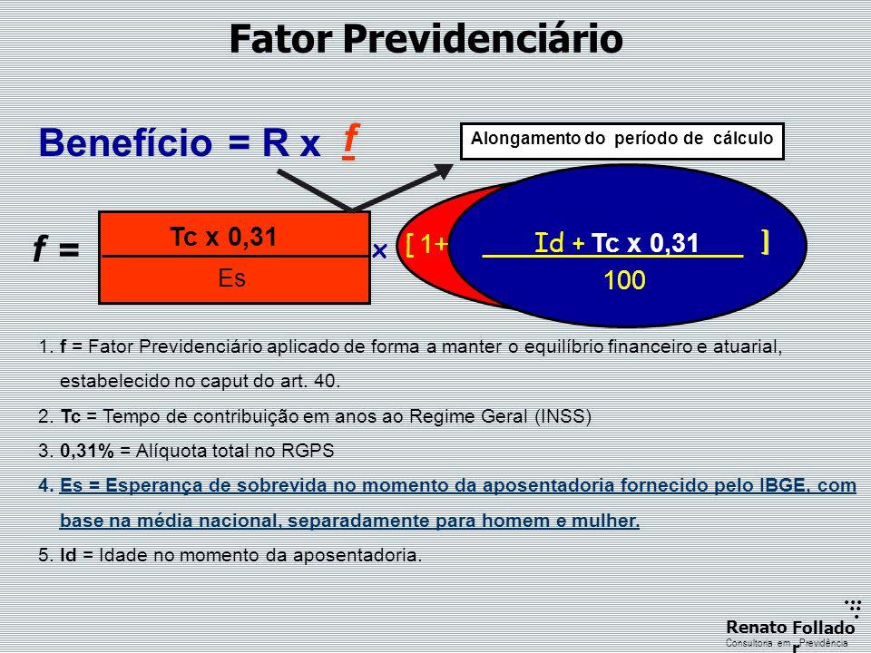 ...... RenatoFollado r Consultoria emPrevidência Benefício= R x f Alongamento do período de cálculo x [ Id + Tc x 0,31 ] ] 100 Tc x 0,31 f = Es 1+ 1.