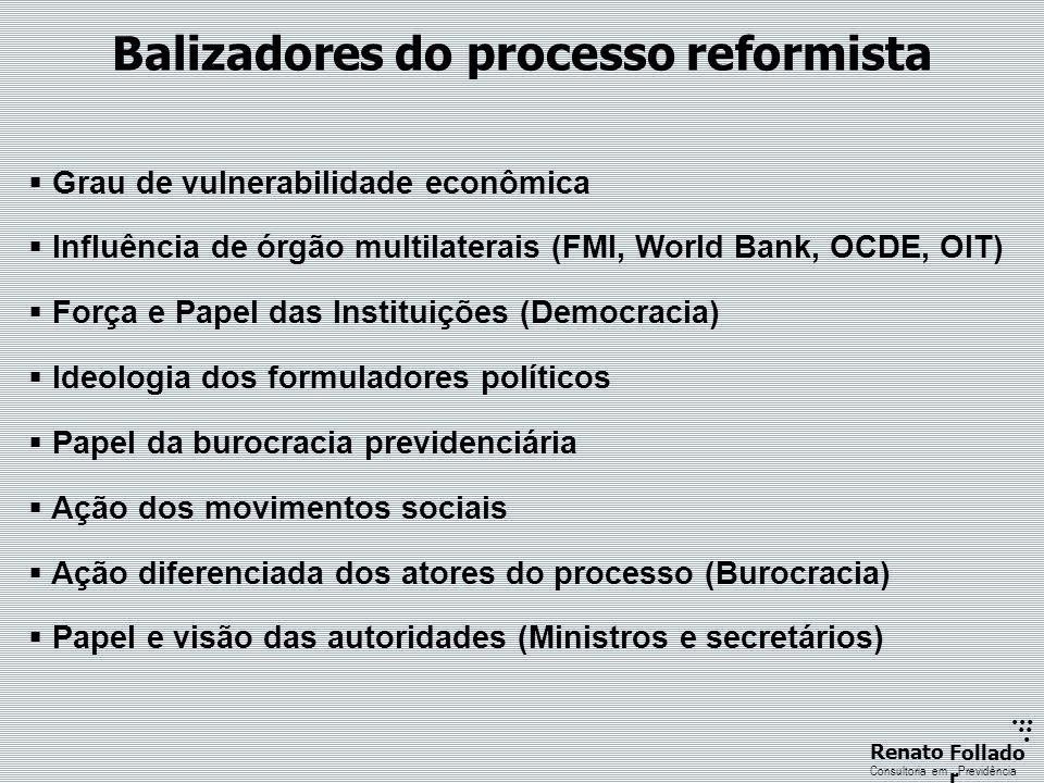...... RenatoFollado r Consultoria emPrevidência Balizadores do processo reformista  Grau de vulnerabilidade econômica  Influência de órgão multilat