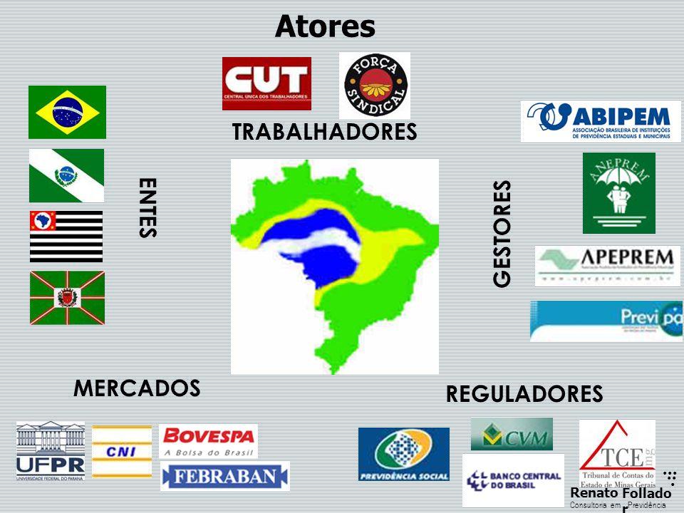...... RenatoFollado r Consultoria emPrevidência GESTORES ENTES REGULADORES MERCADOS TRABALHADORES Atores