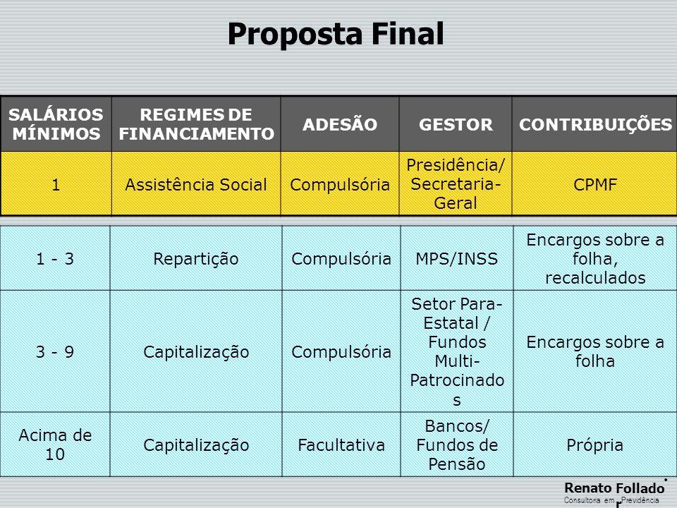 ...... RenatoFollado r Consultoria emPrevidência 1 - 3RepartiçãoCompulsóriaMPS/INSS Encargos sobre a folha, recalculados 3 - 9CapitalizaçãoCompulsória