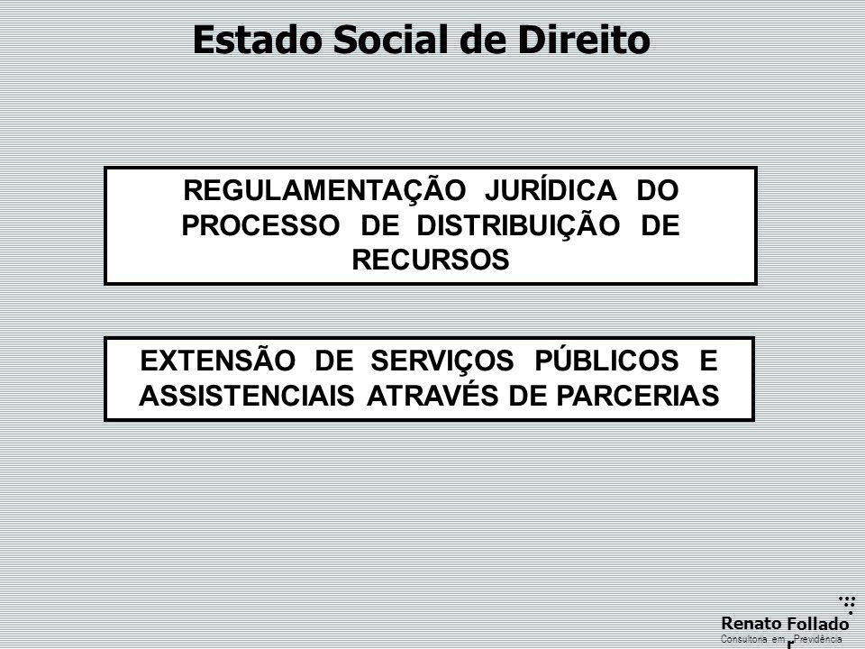 ...... RenatoFollado r Consultoria emPrevidência Estado Social de Direito REGULAMENTAÇÃO JURÍDICA DO PROCESSO DE DISTRIBUIÇÃO DE RECURSOS EXTENSÃO DE