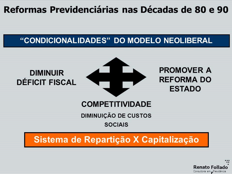 ...... RenatoFollado r Consultoria emPrevidência Sistema de Repartição X Capitalização DIMINUIR DÉFICIT FISCAL PROMOVER A REFORMA DO ESTADO COMPETITIV