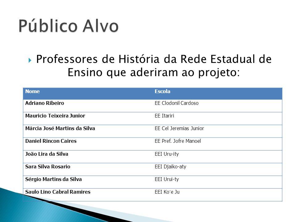  Professores de História da Rede Estadual de Ensino que aderiram ao projeto: NomeEscola Adriano RibeiroEE Clodonil Cardoso Mauricio Teixeira JuniorEE
