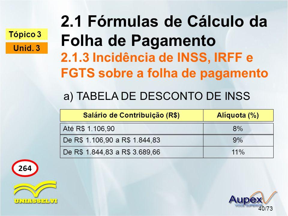2.1 Fórmulas de Cálculo da Folha de Pagamento 2.1.3 Incidência de INSS, IRFF e FGTS sobre a folha de pagamento 40/73 Tópico 3 Unid. 3 264 a) TABELA DE