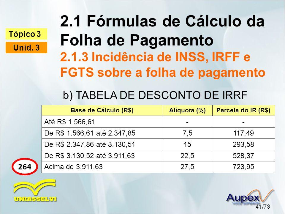 - 2.1 Fórmulas de Cálculo da Folha de Pagamento 2.1.3 Incidência de INSS, IRFF e FGTS sobre a folha de pagamento 41/73 Tópico 3 Unid. 3 264 b) TABELA