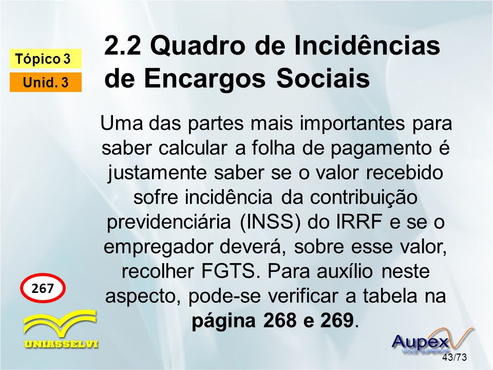 2.2 Quadro de Incidências de Encargos Sociais 43/73 Tópico 3 Unid. 3 267 Uma das partes mais importantes para saber calcular a folha de pagamento é ju