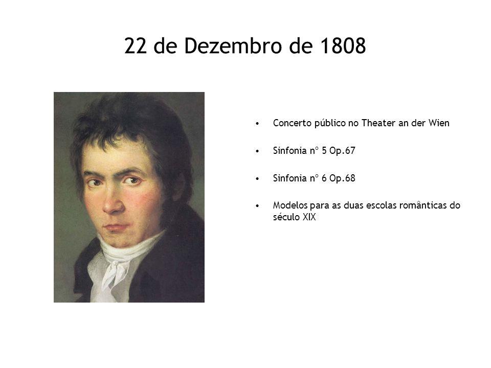 22 de Dezembro de 1808 •Concerto público no Theater an der Wien •Sinfonia nº 5 Op.67 •Sinfonia nº 6 Op.68 •Modelos para as duas escolas românticas do