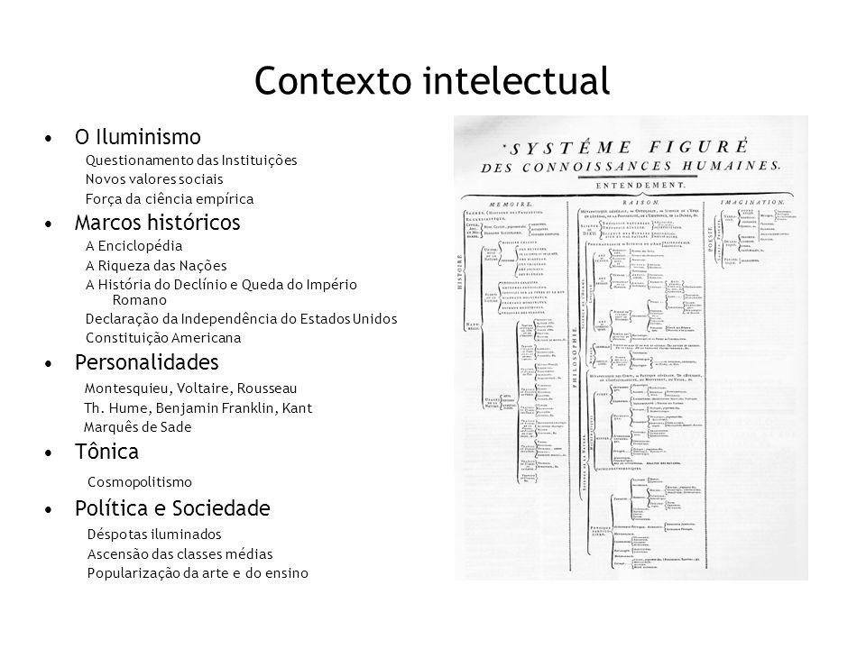 Contexto intelectual •O Iluminismo Questionamento das Instituições Novos valores sociais Força da ciência empírica •Marcos históricos A Enciclopédia A