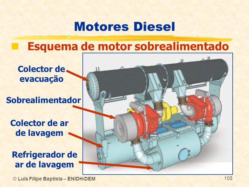 © Luis Filipe Baptista – ENIDH/DEM 105 Motores Diesel  Esquema de motor sobrealimentado Colector de evacuação Refrigerador de ar de lavagem Colector