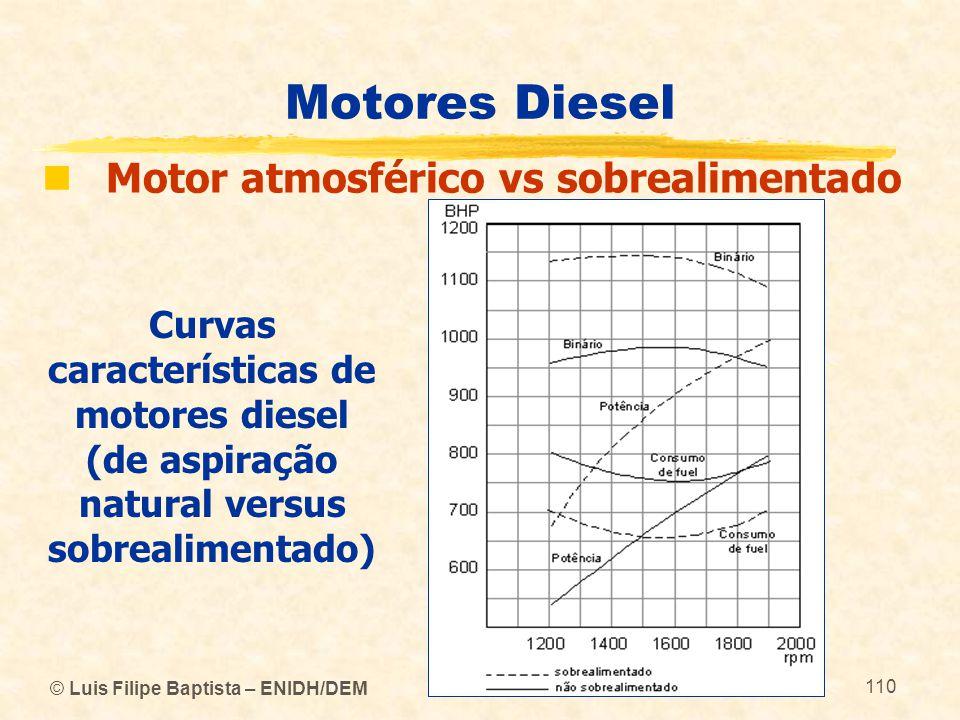 © Luis Filipe Baptista – ENIDH/DEM 110 Motores Diesel  Motor atmosférico vs sobrealimentado Curvas características de motores diesel (de aspiração na