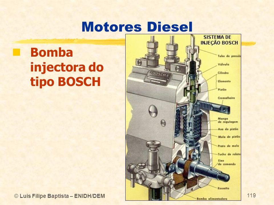 © Luis Filipe Baptista – ENIDH/DEM 119 Motores Diesel  Bomba injectora do tipo BOSCH