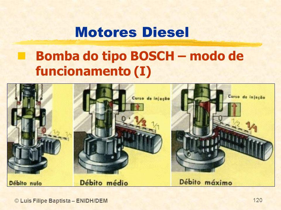 © Luis Filipe Baptista – ENIDH/DEM 120 Motores Diesel  Bomba do tipo BOSCH – modo de funcionamento (I)