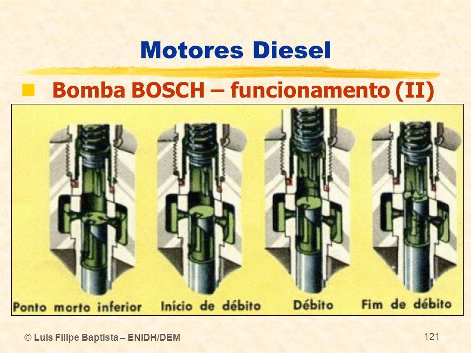 © Luis Filipe Baptista – ENIDH/DEM 121 Motores Diesel  Bomba BOSCH – funcionamento (II)