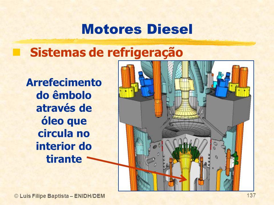 © Luis Filipe Baptista – ENIDH/DEM 137 Motores Diesel  Sistemas de refrigeração Arrefecimento do êmbolo através de óleo que circula no interior do ti