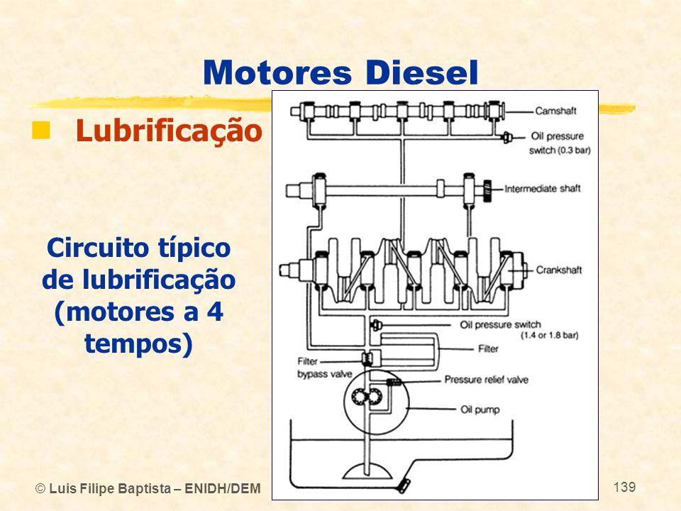 © Luis Filipe Baptista – ENIDH/DEM 139 Motores Diesel  Lubrificação Circuito típico de lubrificação (motores a 4 tempos)