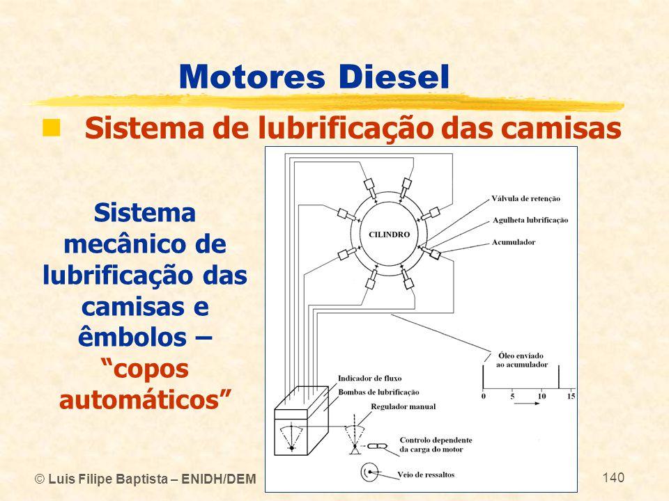 """© Luis Filipe Baptista – ENIDH/DEM 140 Motores Diesel  Sistema de lubrificação das camisas Sistema mecânico de lubrificação das camisas e êmbolos – """""""