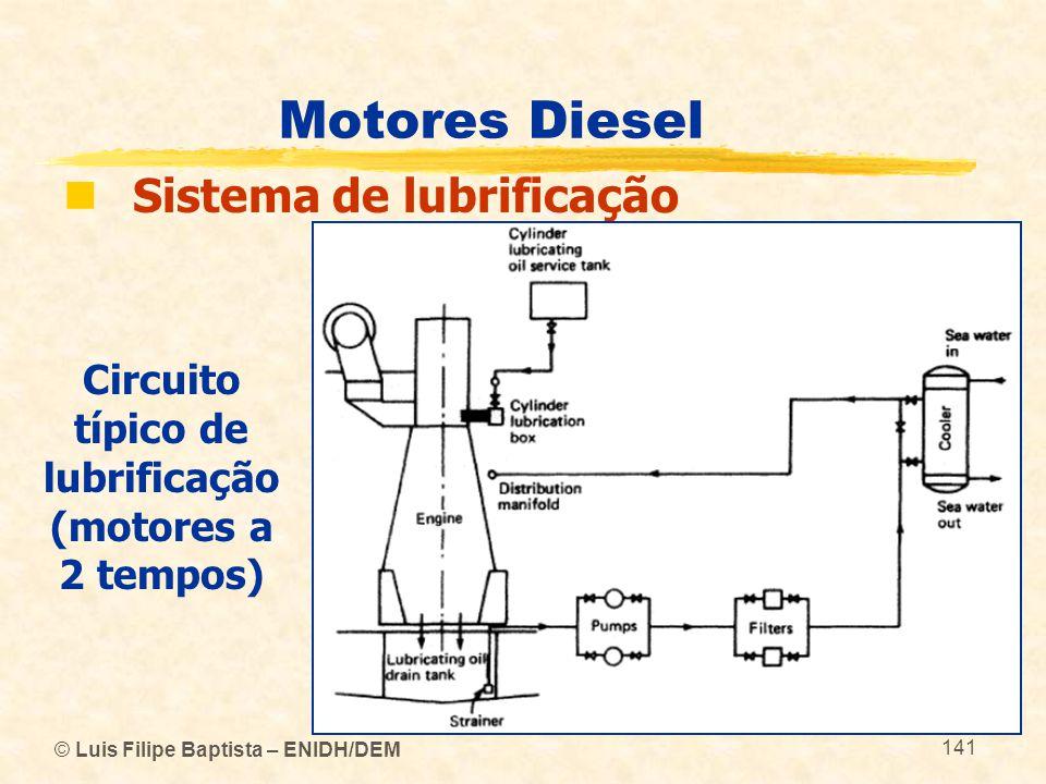 © Luis Filipe Baptista – ENIDH/DEM 141 Motores Diesel  Sistema de lubrificação Circuito típico de lubrificação (motores a 2 tempos)