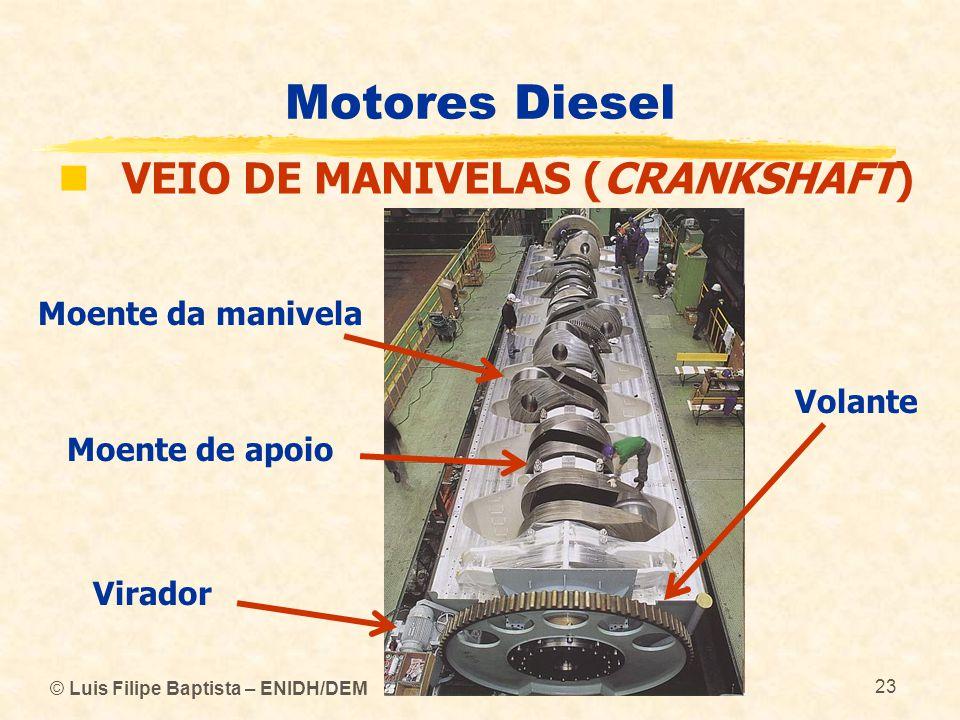 © Luis Filipe Baptista – ENIDH/DEM 23 Motores Diesel  VEIO DE MANIVELAS (CRANKSHAFT) Volante Virador Moente da manivela Moente de apoio