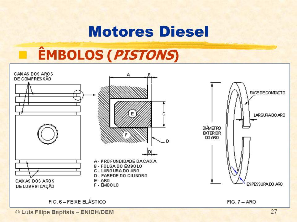© Luis Filipe Baptista – ENIDH/DEM 27 Motores Diesel  ÊMBOLOS (PISTONS)