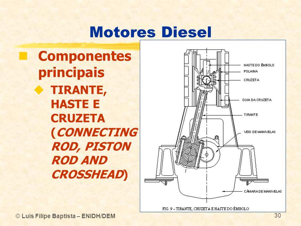 © Luis Filipe Baptista – ENIDH/DEM 30 Motores Diesel  Componentes principais  TIRANTE, HASTE E CRUZETA (CONNECTING ROD, PISTON ROD AND CROSSHEAD)
