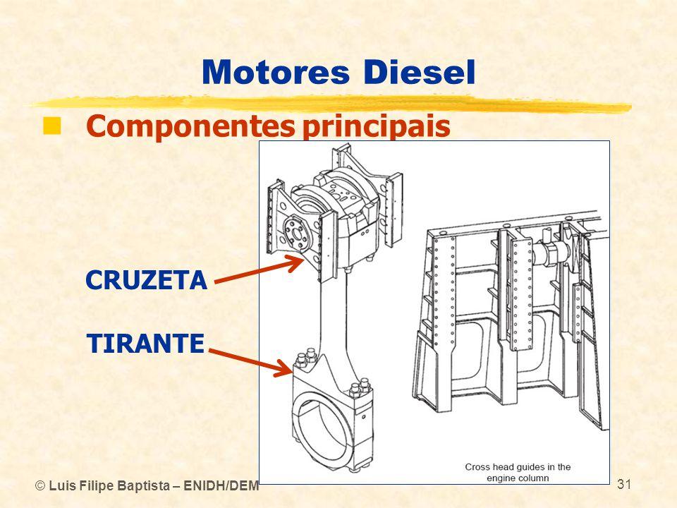 © Luis Filipe Baptista – ENIDH/DEM 31 Motores Diesel  Componentes principais CRUZETA TIRANTE