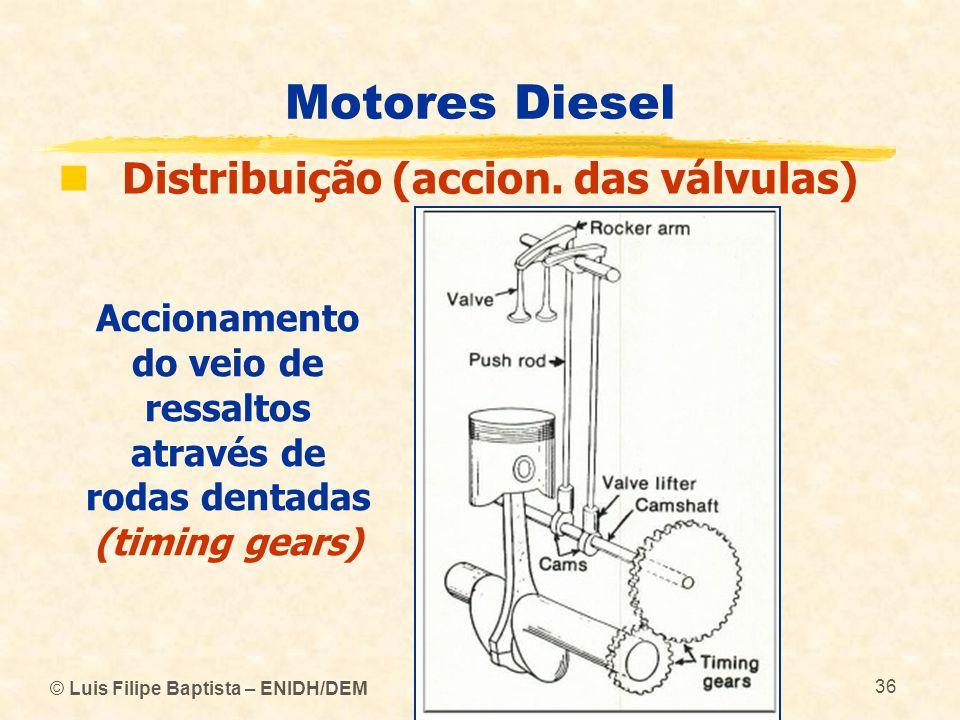 © Luis Filipe Baptista – ENIDH/DEM 36 Motores Diesel  Distribuição (accion. das válvulas) Accionamento do veio de ressaltos através de rodas dentadas