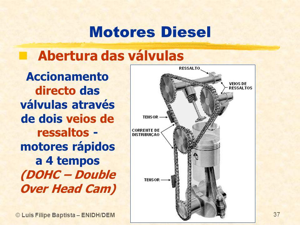 © Luis Filipe Baptista – ENIDH/DEM 37 Motores Diesel  Abertura das válvulas Accionamento directo das válvulas através de dois veios de ressaltos - mo