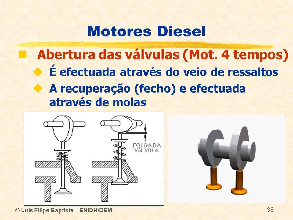 © Luis Filipe Baptista – ENIDH/DEM 38 Motores Diesel  Abertura das válvulas (Mot. 4 tempos)  É efectuada através do veio de ressaltos  A recuperaçã