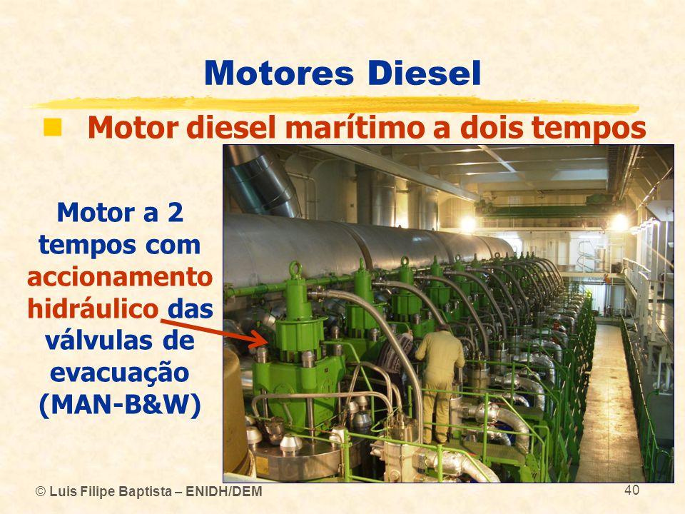 © Luis Filipe Baptista – ENIDH/DEM 40 Motores Diesel  Motor diesel marítimo a dois tempos Motor a 2 tempos com accionamento hidráulico das válvulas d