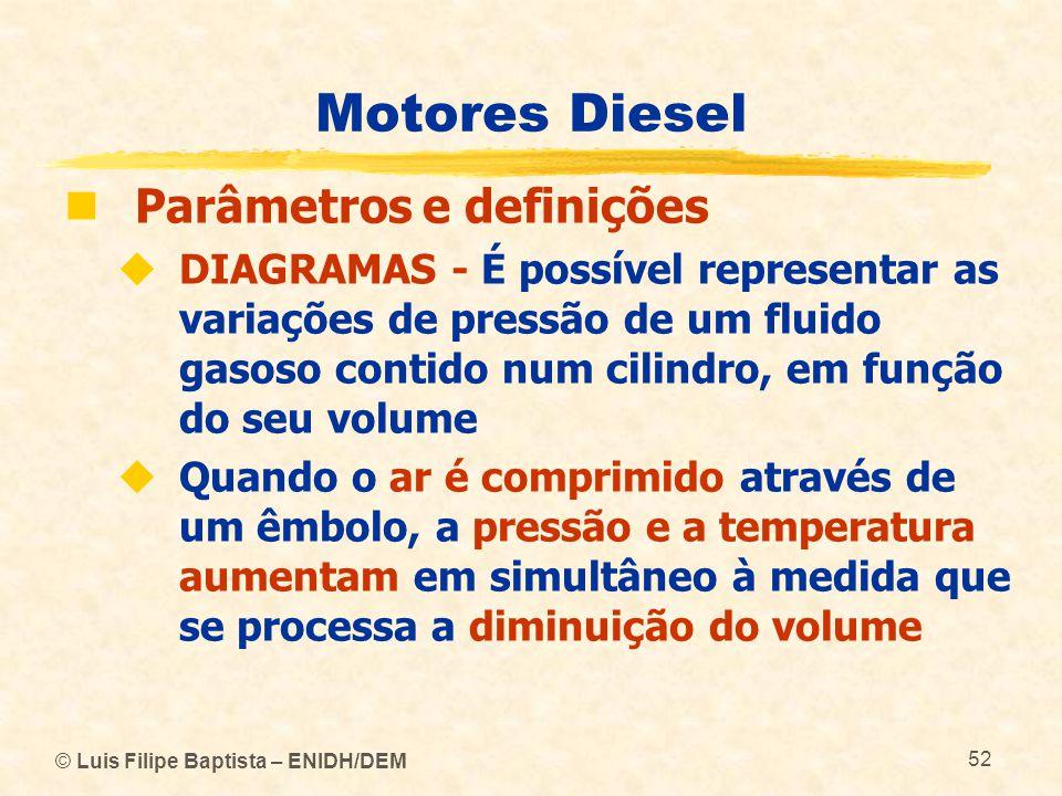 © Luis Filipe Baptista – ENIDH/DEM 52 Motores Diesel  Parâmetros e definições  DIAGRAMAS - É possível representar as variações de pressão de um flui