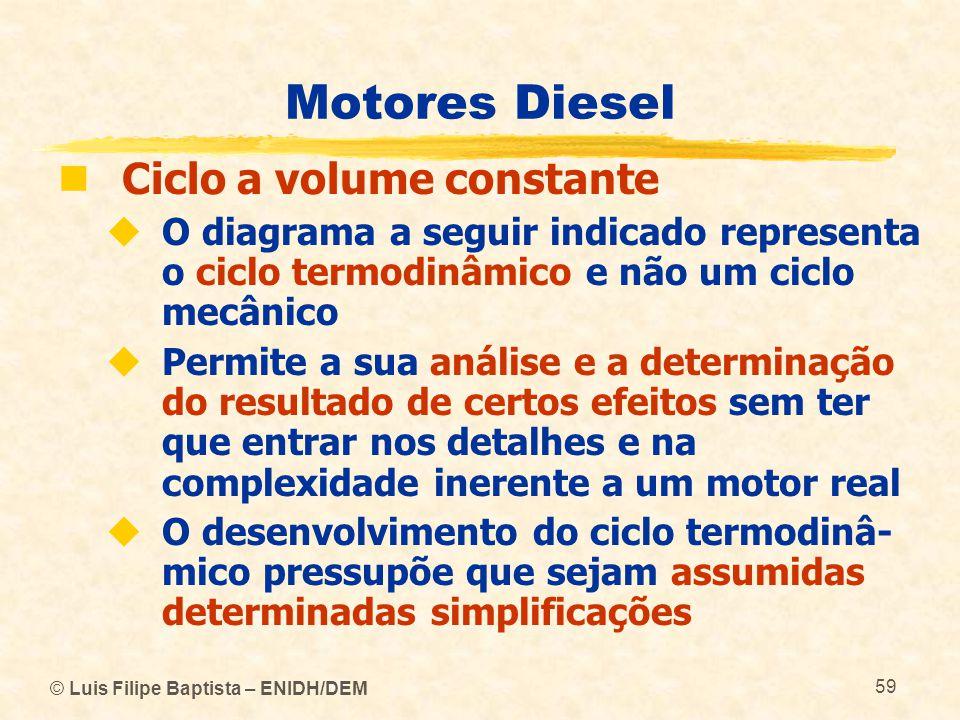 © Luis Filipe Baptista – ENIDH/DEM 59 Motores Diesel  Ciclo a volume constante  O diagrama a seguir indicado representa o ciclo termodinâmico e não
