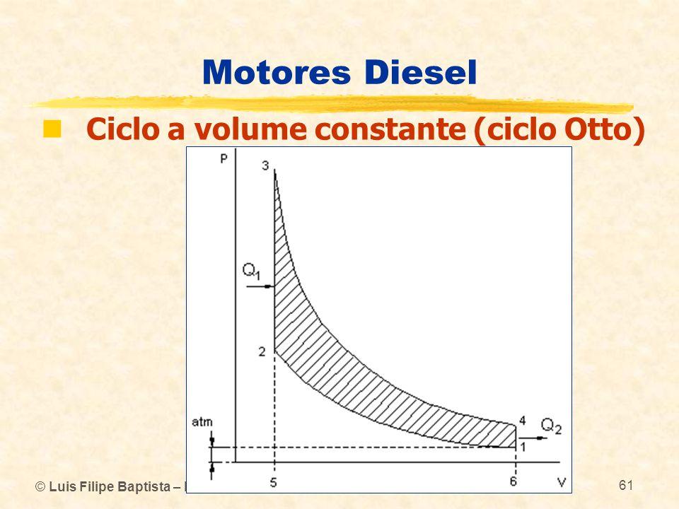 © Luis Filipe Baptista – ENIDH/DEM 61 Motores Diesel  Ciclo a volume constante (ciclo Otto)