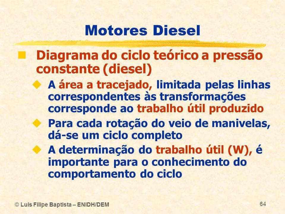 © Luis Filipe Baptista – ENIDH/DEM 64 Motores Diesel  Diagrama do ciclo teórico a pressão constante (diesel)  A área a tracejado, limitada pelas lin