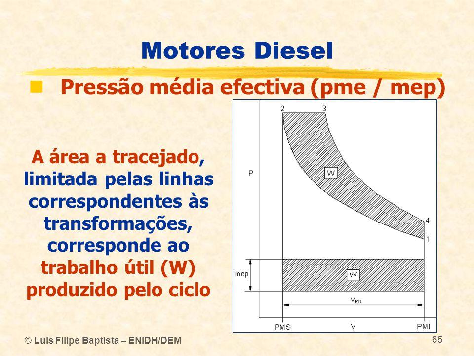 © Luis Filipe Baptista – ENIDH/DEM 65 Motores Diesel  Pressão média efectiva (pme / mep) A área a tracejado, limitada pelas linhas correspondentes às