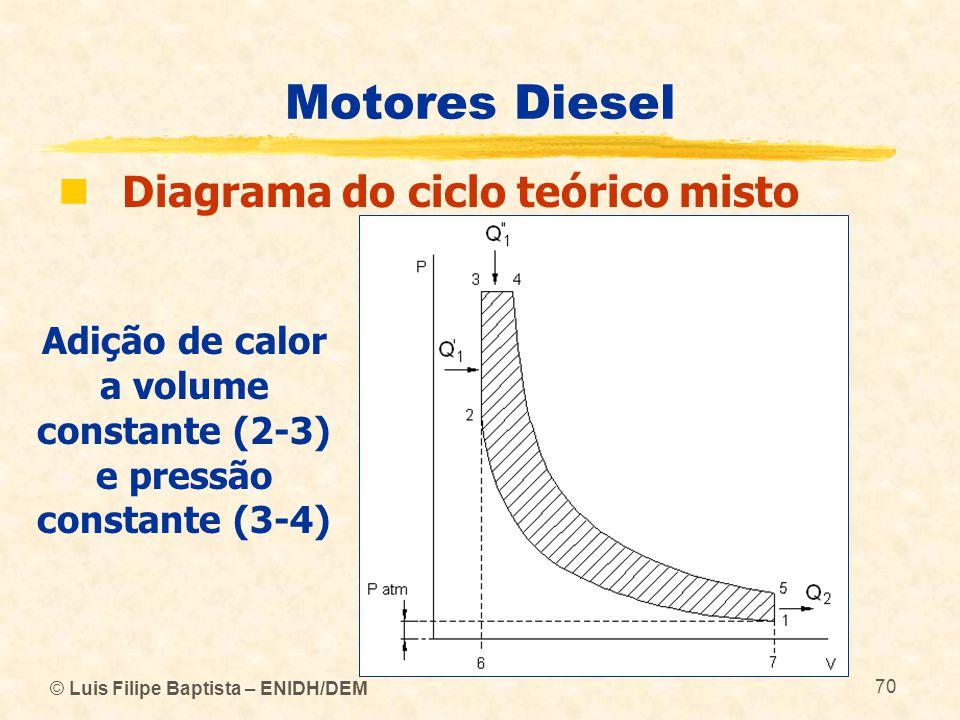 © Luis Filipe Baptista – ENIDH/DEM 70 Motores Diesel  Diagrama do ciclo teórico misto Adição de calor a volume constante (2-3) e pressão constante (3
