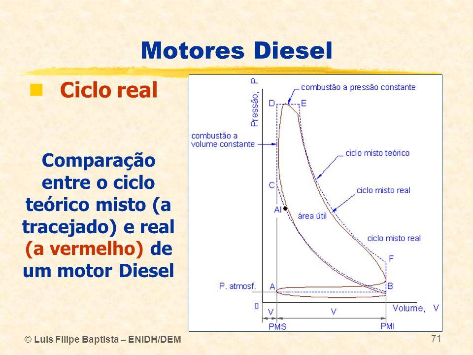 © Luis Filipe Baptista – ENIDH/DEM 71 Motores Diesel  Ciclo real Comparação entre o ciclo teórico misto (a tracejado) e real (a vermelho) de um motor