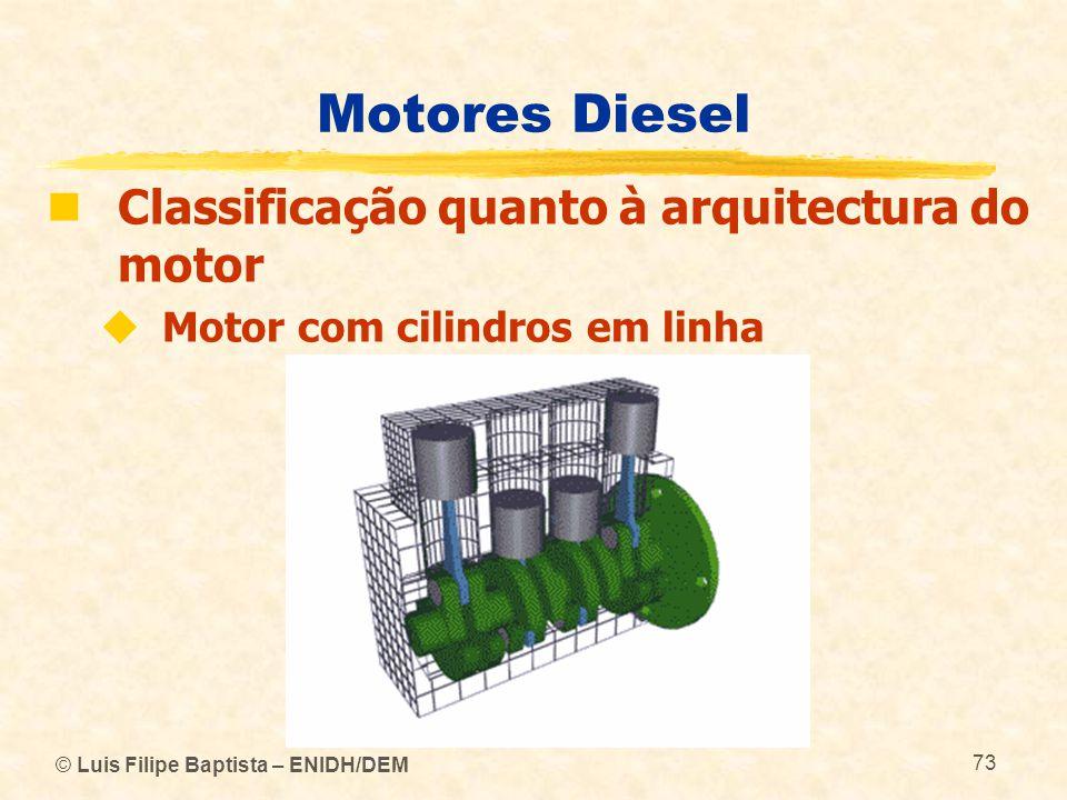 © Luis Filipe Baptista – ENIDH/DEM 73 Motores Diesel  Classificação quanto à arquitectura do motor  Motor com cilindros em linha