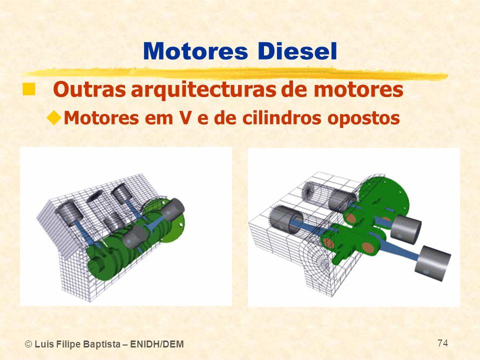 © Luis Filipe Baptista – ENIDH/DEM 74 Motores Diesel  Outras arquitecturas de motores  Motores em V e de cilindros opostos